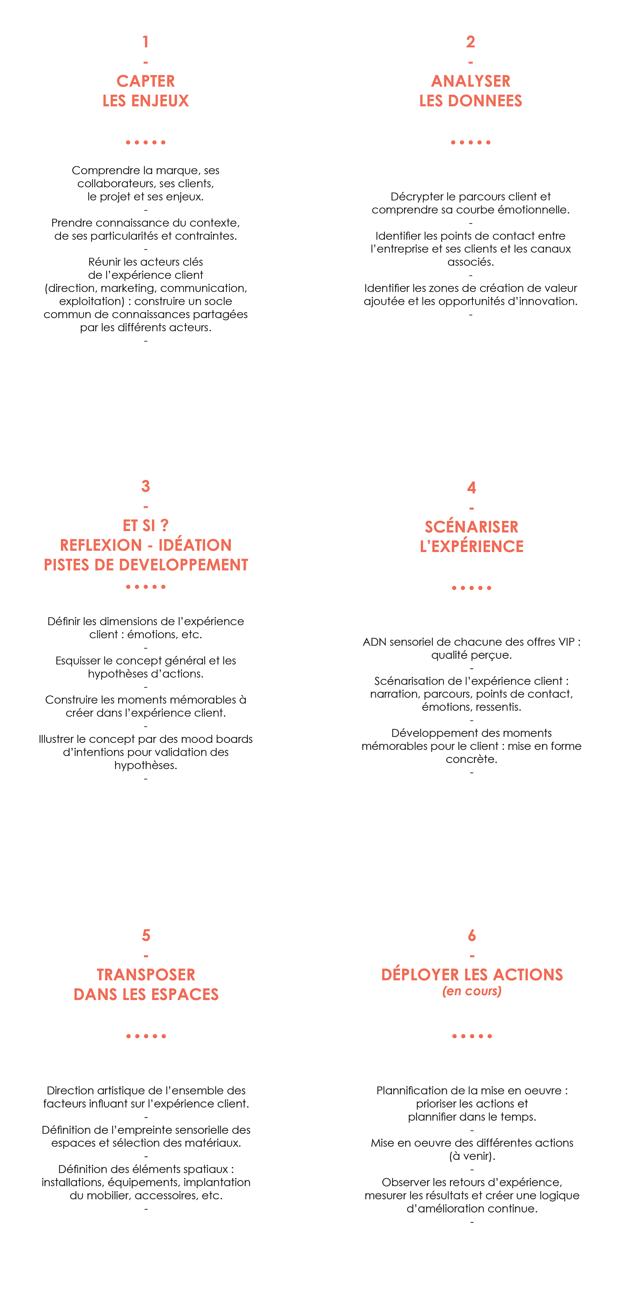 methode-design-experience-client