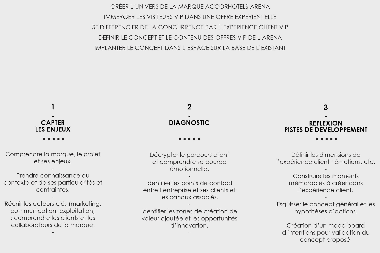 actu-accorhotels-arena-palais-omnisports-de-paris-bercy-design-experience-client-espaces-vip-1